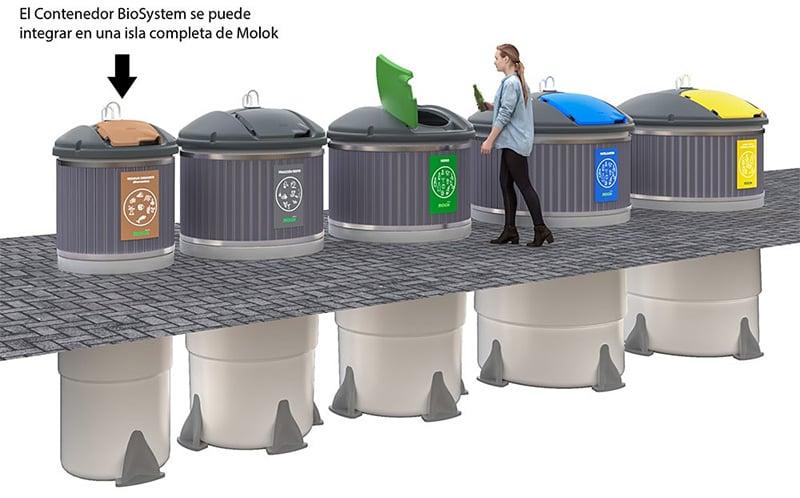 BioSystem_Molok