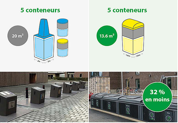 conteneurs-MolokDomino