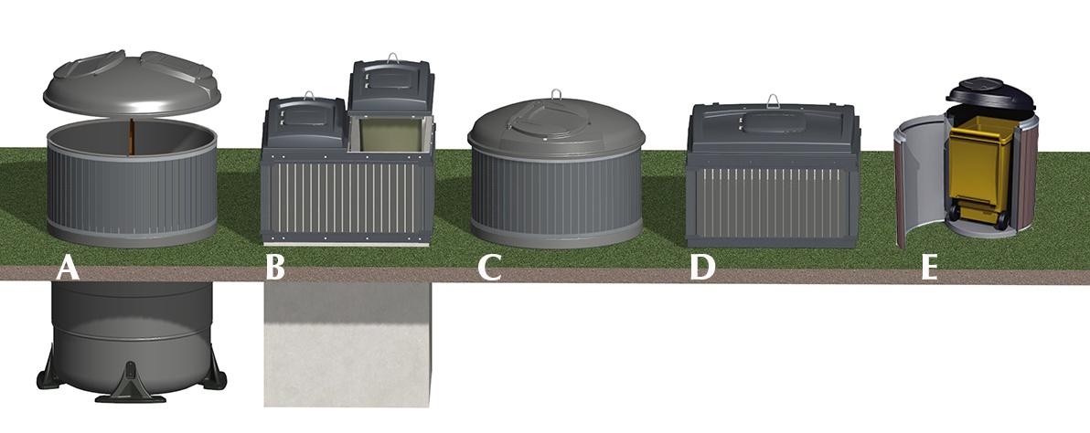muovinkeräys-mallit-abcde-1