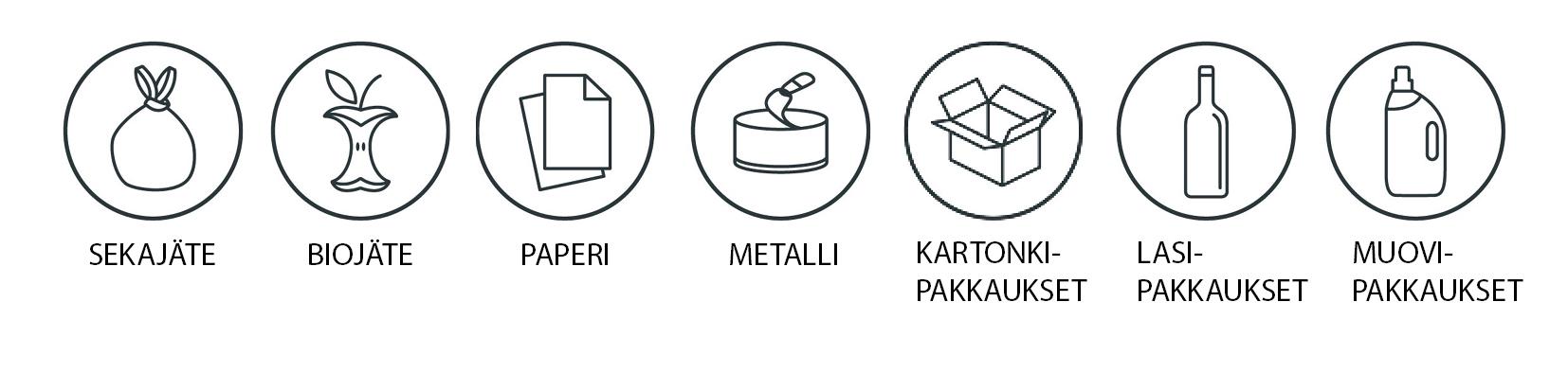 jätesymbolit koottuna TEKSTEILLÄ